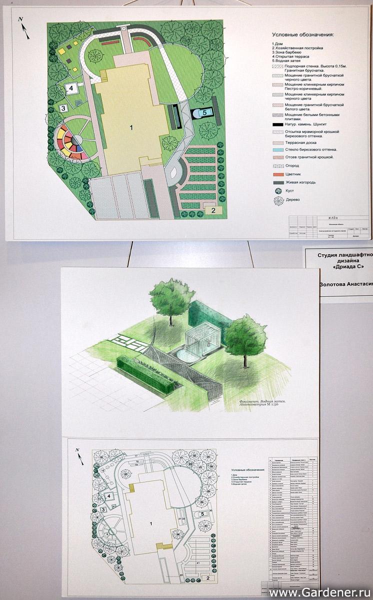 Студия ландшафтного дизайна в санкт-петербурге