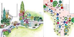 Сухой цветник