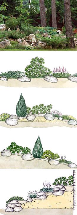 Рокарий в ландшафтном дизайне